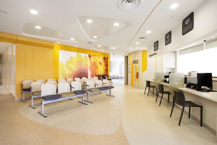 Областная больница поликлиника
