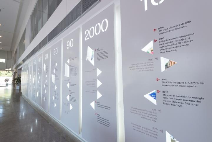 Дизайн инновационного центра: стенды