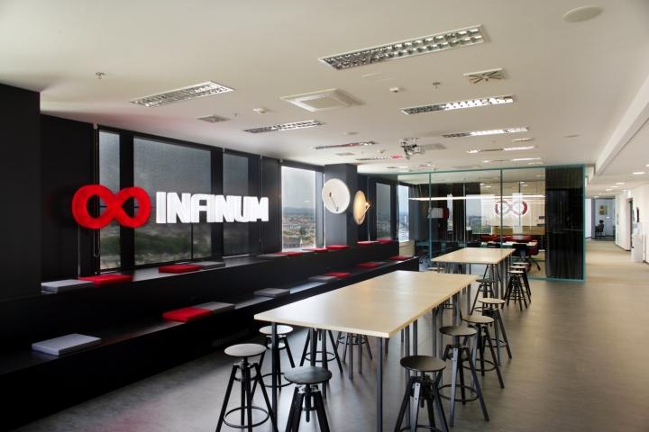 Дизайн интерьера современного офиса Infinum