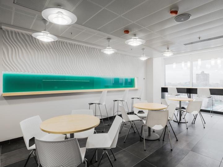 Декорированная белая стена в интерьере кухни офиса