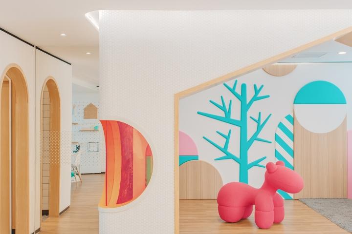 Дизайн стоматологической клиники: детская зона - фото 4