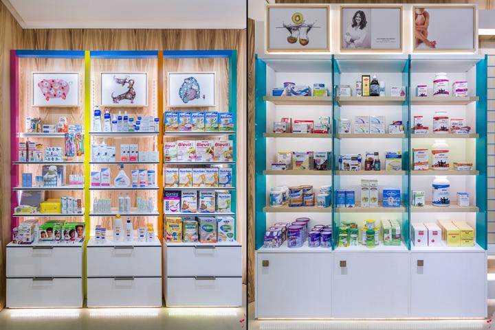 Интерьер аптеки: секция косметики