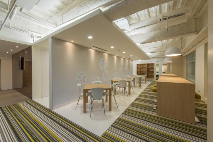 Интерьер небольшого офиса: с навесом уютнее