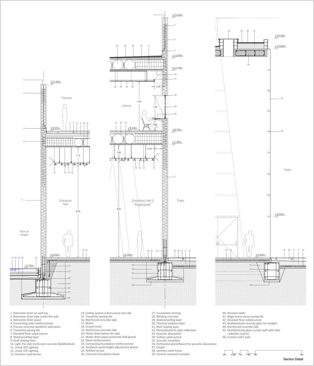 План интерьера современных музеев - Фото 6