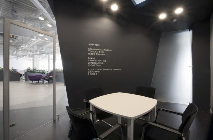 Офис компании Iponweb в Москве