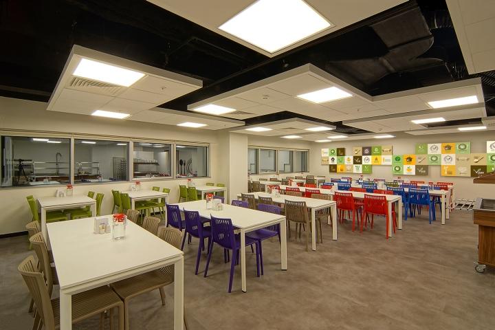 Комфортный офис фирмы E Bebek. Фото 11