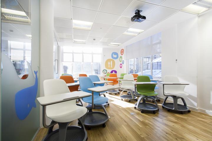 Офис LivingSocial от The Interiors Group