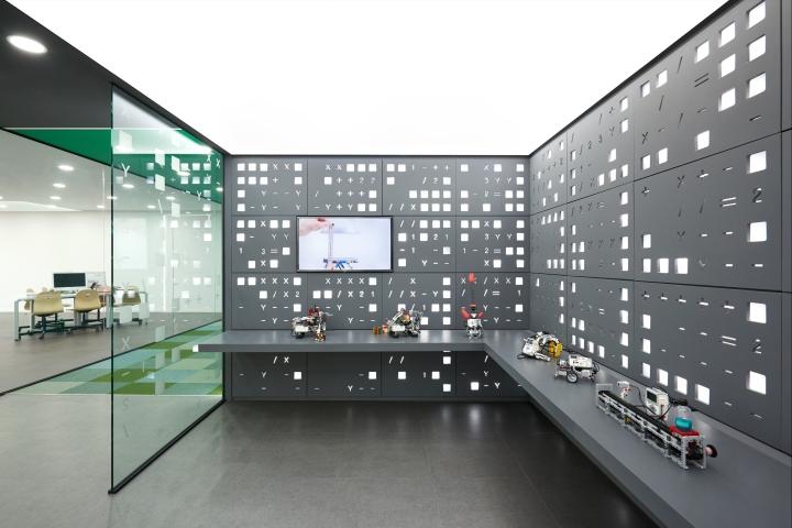 Панели стен с изображением математических символов