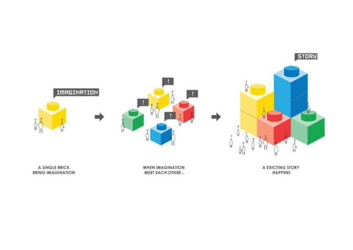 Схема показывающая принцип работы кампуса