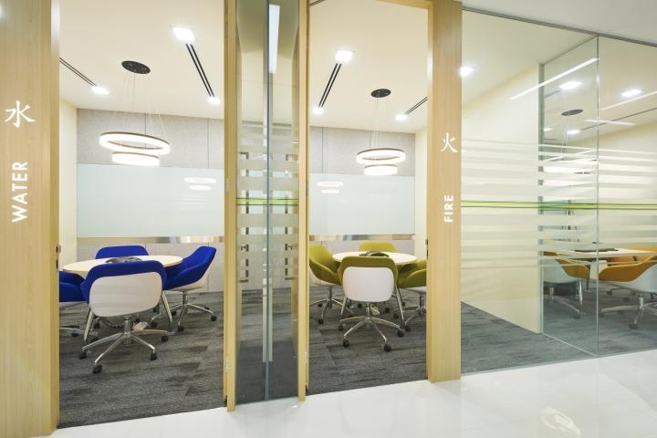 Интерьеры комнат для переговоров