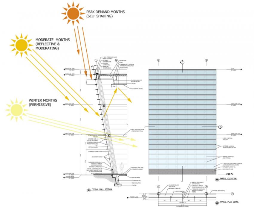Проектировка и план здания