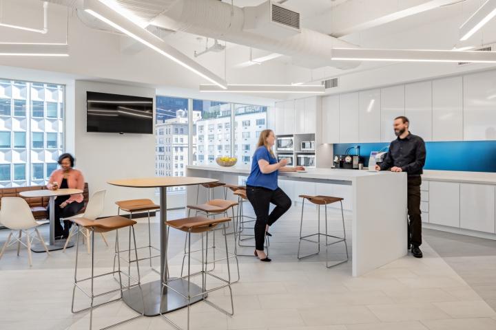 Стильный интерьер офиса: кухня