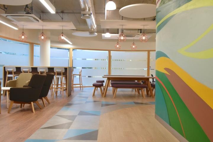 Декорирование потолка подвесными панелями в столовой для офиса