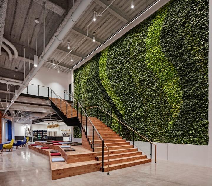 Яркий интерьер в офисе: зелёная живая стена